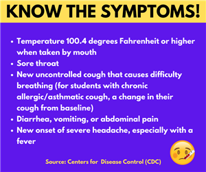 Know the Symptoms